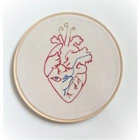 Coração na cabeça